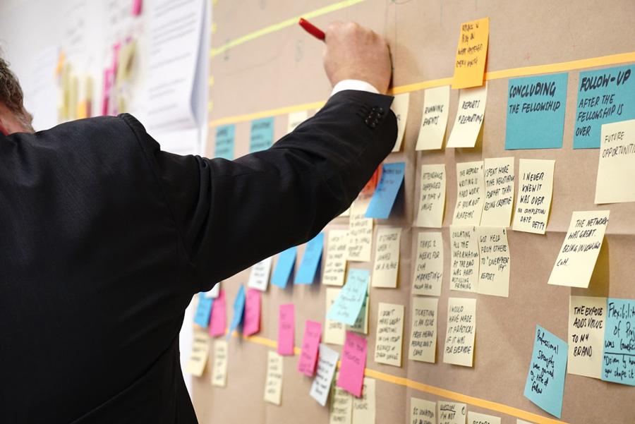 Organisationsentwicklung und Change